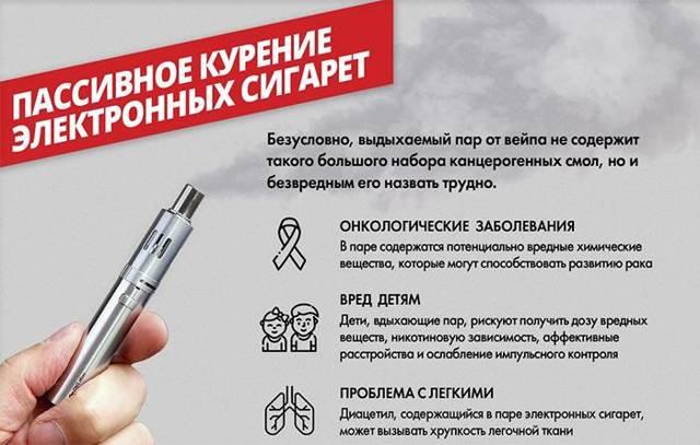 Можно ли курить в квартире: у себя, своей, туалете