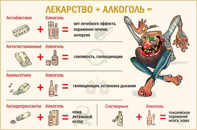 Персен и алкоголь: совместимость, через сколько можно, последствия