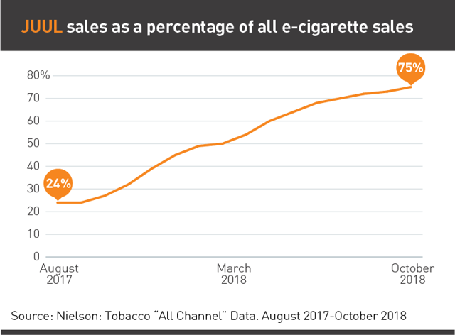 Американские сигареты: из США, Америки, виды, вкусы, содержание никотина