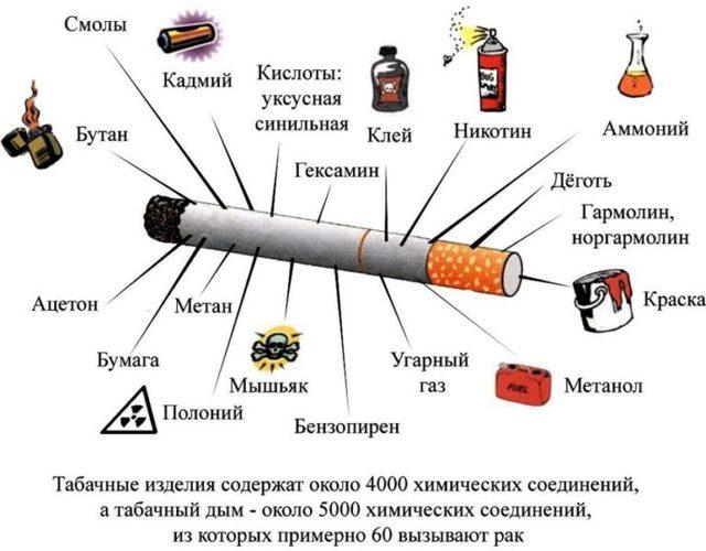 Как правильно бросить курить: сразу или постепенно, мнение врача