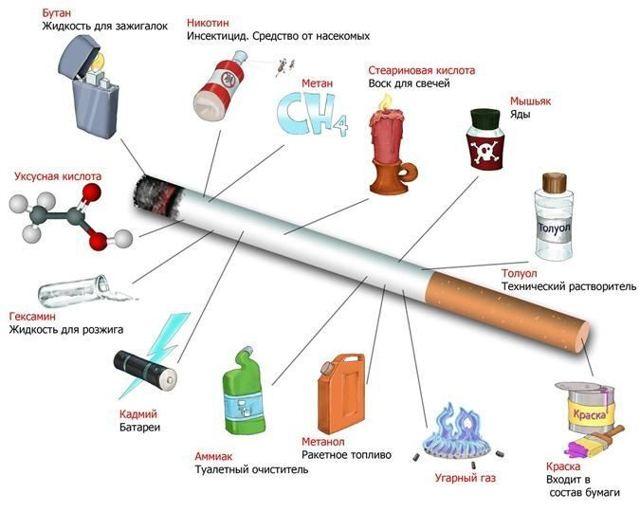Сигареты Богатыри: вкусы, содержание никотина, смолы
