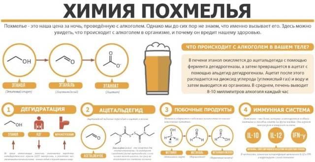 Отходняк после алкоголя, похмелье после запоя: сколько длится