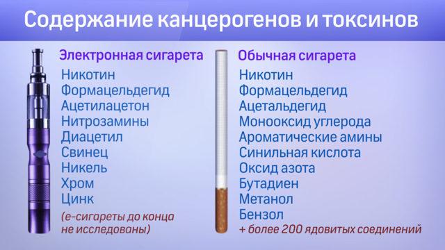 Мифы о курении: вреде, табака, правда, для подростков