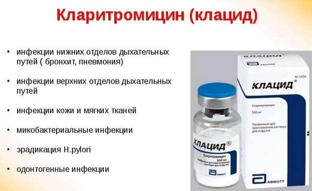 Кларитромицин и алкоголь: совместимость, через сколько можно, последствия