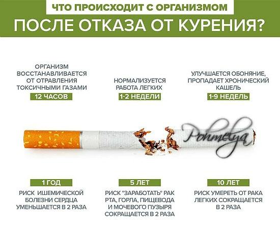 Пластырь от курения: против, Протаб, какой помогает лучше