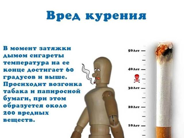 Содержание смолы и никотина в сигаретах winston