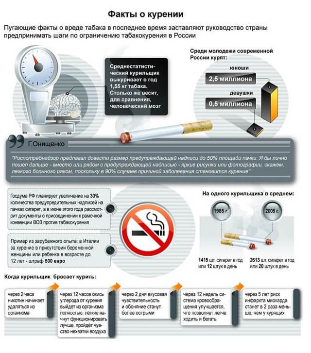 Сигареты Давыдов, davidoff: виды, вкусы, содержание никотина, смолы